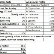 MFF-Whey-Protein-70-2-Lbs-|20-gm-Protein-Supplement-Facts