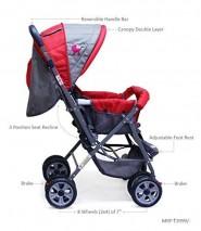 Ador Comfort Baby Stroller 33 Blue